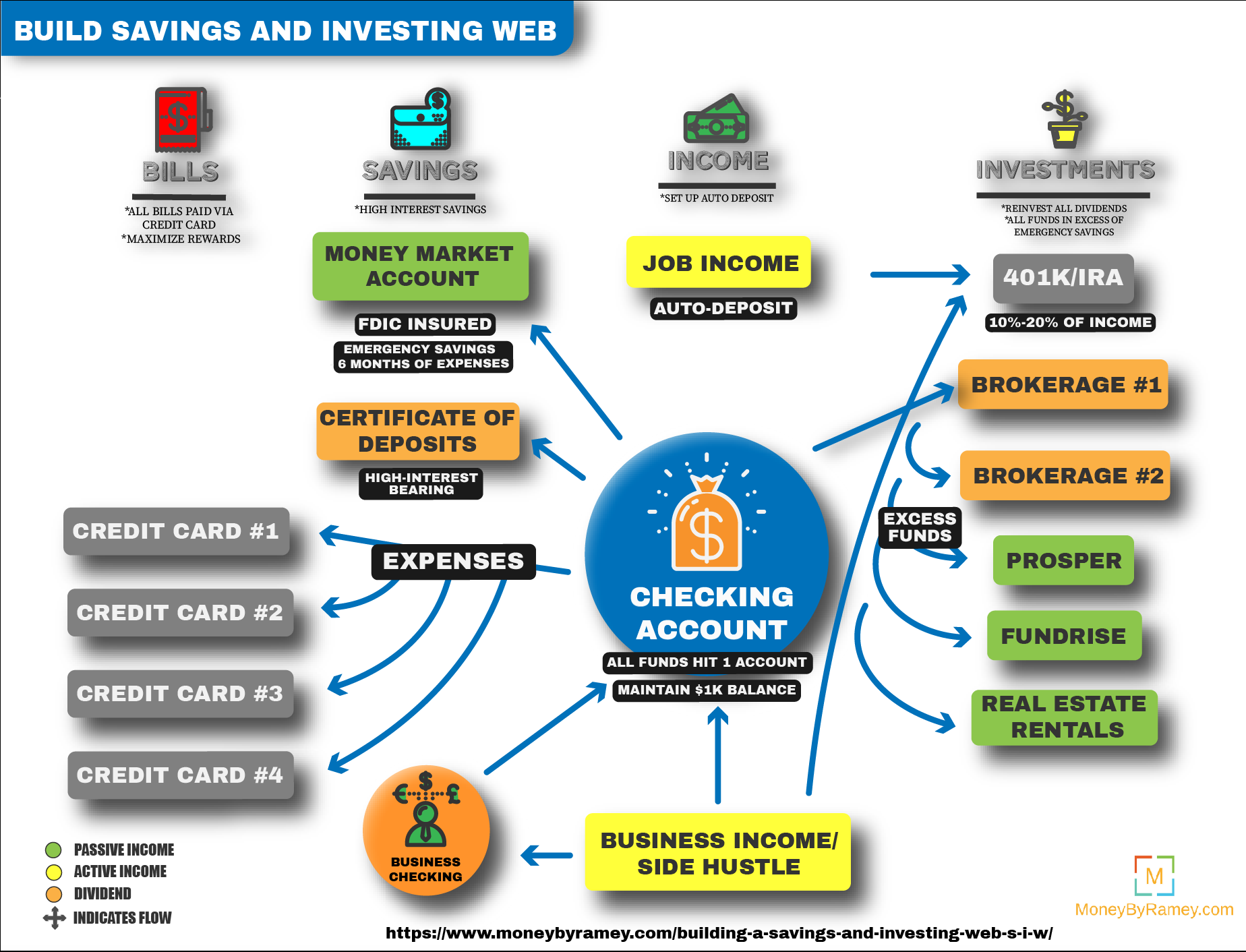 Savings-and-investing-web