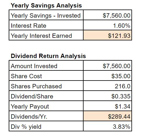Living-Without-TV-Savings-Analysis