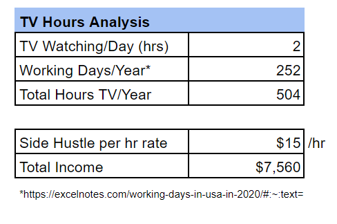 Side-Hustle-Income-TV-Free