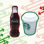 Dividend Purchase: Starbucks vs. Coca-Cola Showdown