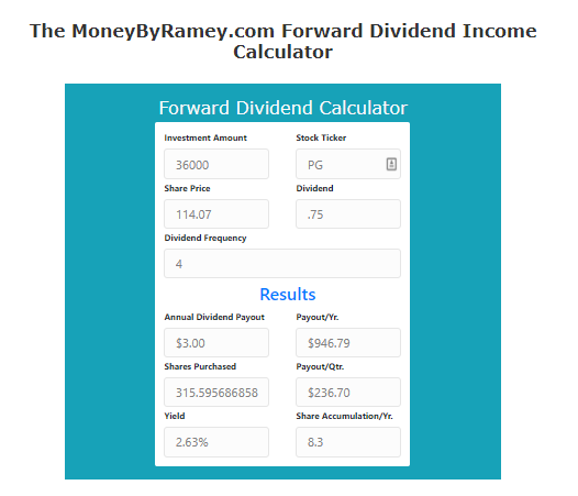 PG-Yearly-Dividend-Payout