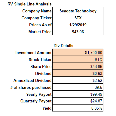 Seagate Dividend Analysis