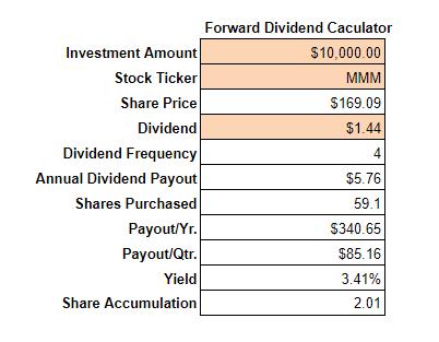 MMM-Best-Dividend-Stock