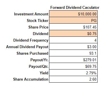 procter-and-gamble-forward-dividend-income