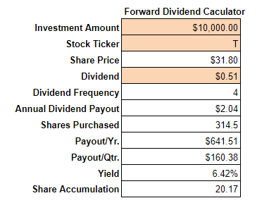 T-Best-Dividend-Stock