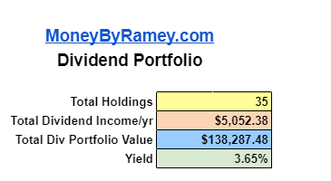 The MoneyByRamey.com Dividend Portfolio 8.31.19