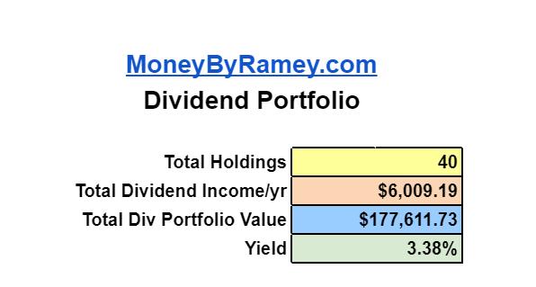 MoneyByRamey.com Dividend Portfolio December 2019