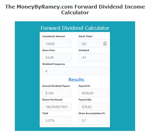 KO Dividend Income