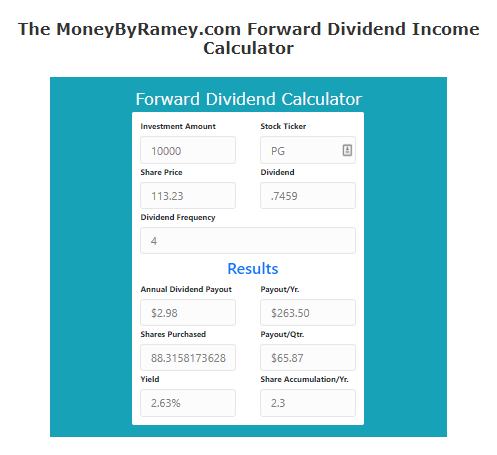 PG Dividend Income