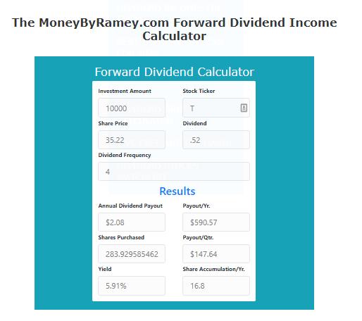 T Dividend Income