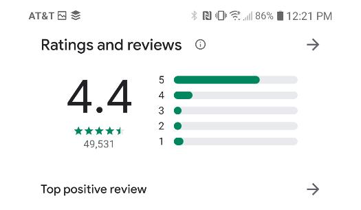 Webull app 4.4 Rating