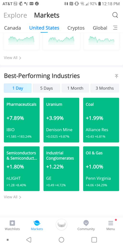 Webull best performing industries