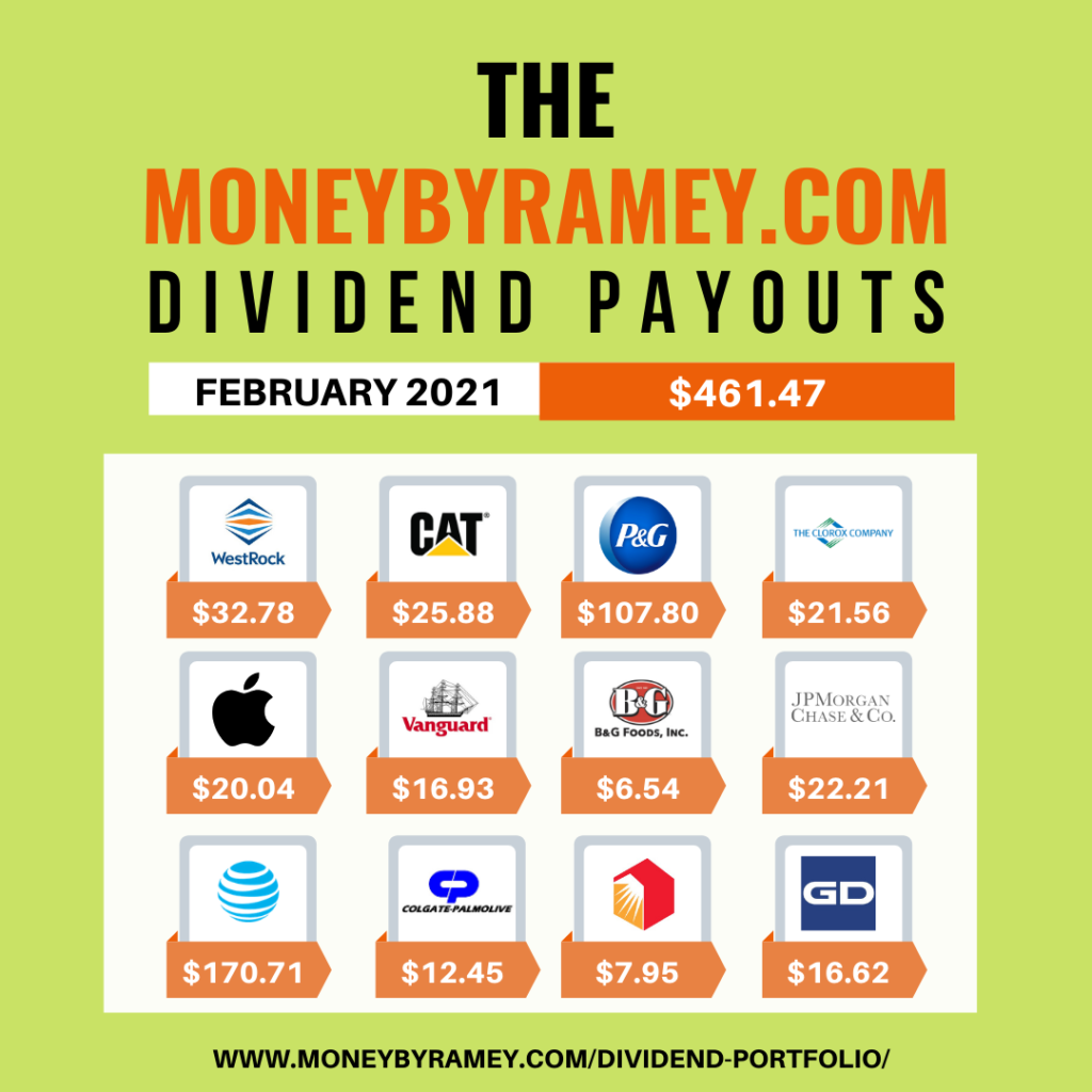 Dividend-Payouts-February-2021