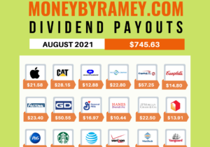 Dividend-Payouts-3